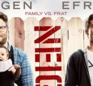 Enter to win NEIGHBORS on Blu-ray!!